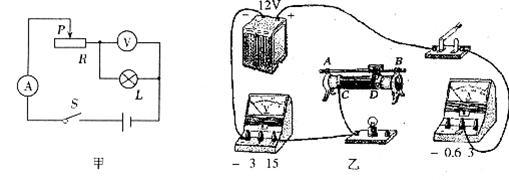一个额定电压是6V的小灯泡,其正常工作时通过的电流约为0.3 A。小明想测定这个小灯泡的额定功率,实验室中有如下器材: 电流表、电压表、开关各一个,三个规格分别为10 1A、50 0.5A和1k 1A的滑动变阻器,导线若干,电源(电压为12V)。 (1)小明设计了如图甲所示电路图,通过分析你认为小明应选用规格为