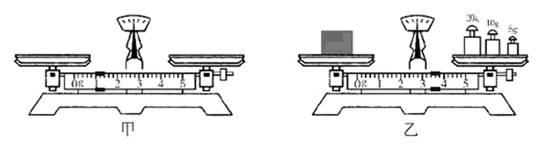 在使用托盘天平测量物体质量的实验中