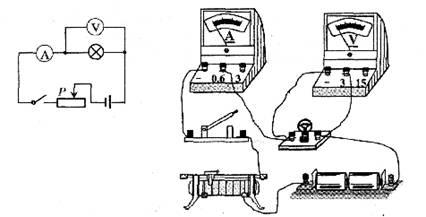 某实验小组用:两节干电池(电压为3v),电压表,电流表