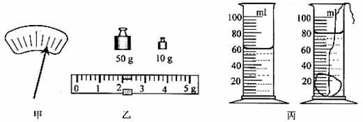 薛悟理同学在实验宝里用托盘天平和量筒测某种矿石的