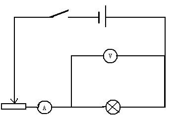 率实验的实物接线图