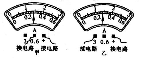 A。[2.5]  ***54.如图14-14粗细不同的金属导体AB和BC连在一起接入电路中,通过AB的电流为I1,通过BC的电流为I2,则I1 和I2的大小关系是( )。[1.0] A.I1>I2 B.I1<I2 C.I1=I2 D.无法判断 ***55.如图14-15所示,当开关S闭合时,将发生的现象是( )。 A.灯被烧坏 B.