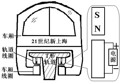 是上海磁悬浮列车的悬浮原理.请在右侧的