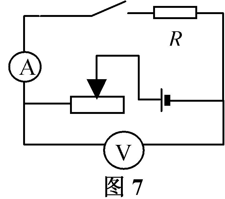 当滑动变阻器滑片向左移动,电流表读数    &nbsp