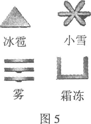 天气符号大全; 图5中的符号分别代表冰雹; 图5中的符号分别代表冰雹