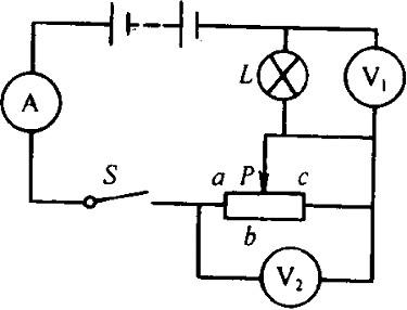 闭合开关s,将滑动变阻器的滑片p从最右端c点移动到最