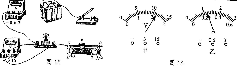 在测定小灯泡的电功率的实验中,已知电源电压为6V,小灯泡的额定电压为2.5V,小灯泡的电阻约为10,滑动变阻器上标有20 1A字样.图15是小聪同学没有连接完的实物电路。 (1)请你用笔画线代替导线,将实物电路连接完整; (2)实验中,小向同学连接好电路后,闭合开关,移动滑片,发现小灯泡始终不亮,且电压表有示数,电流表无示数,则故障的原因可能是