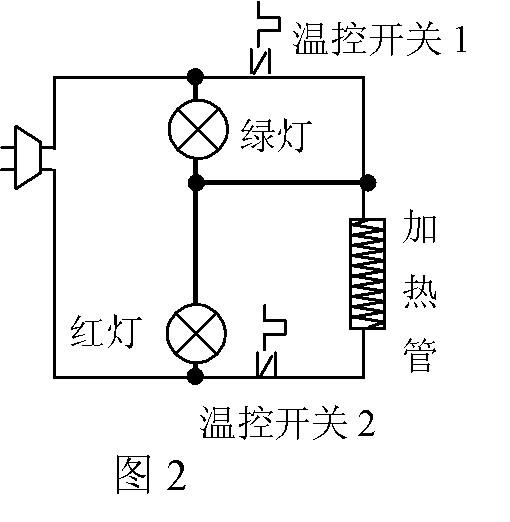 饮水机的电路如图所示,水沸腾前红灯亮,绿灯灭,加热管正常工作,这时