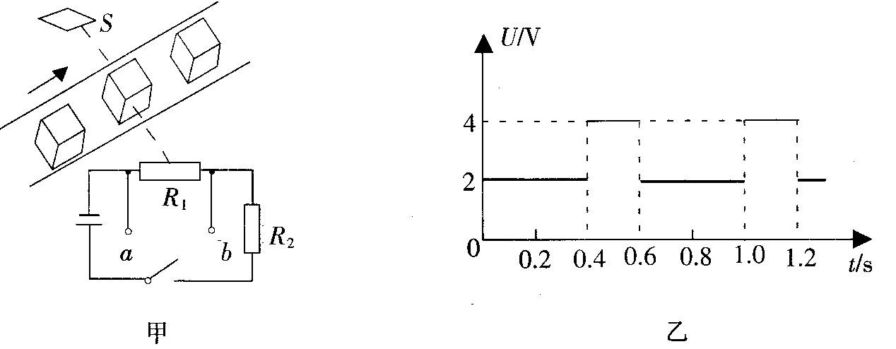 如图甲所示是某生产流水线上的产品输送及计数图