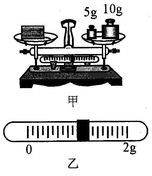 初中物理《测量运动质量密度》一