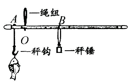 电路 电路图 电子 设计图 原理图 490_317