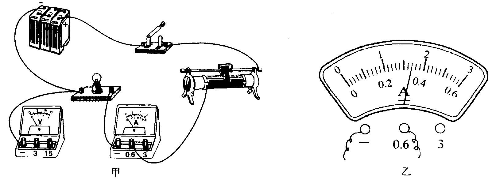 初中物理电功电功率家庭电路(1)