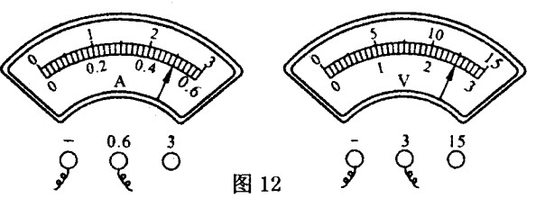 所示为电流表,电压表测电阻的实物连接图