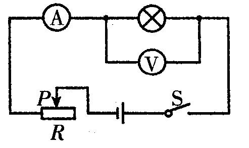 如图所示的电路,开关