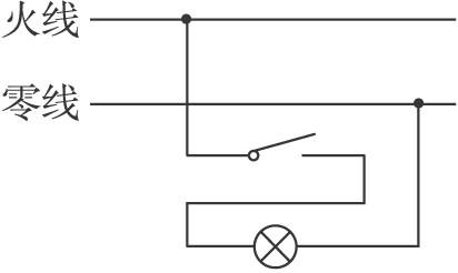 在图中,用笔画线代替导线将开关,灯泡正确地连接到家庭电路中.