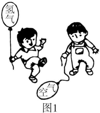 1个标准大气压下,体积为4×10-3m3的氢气球图片