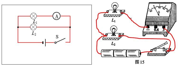 在方框中画出灯泡l1和灯泡l2并联,电流表测灯泡l1电流的电路图,并在