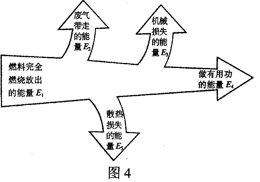工程图 简笔画 平面图 手绘 线稿 829_581