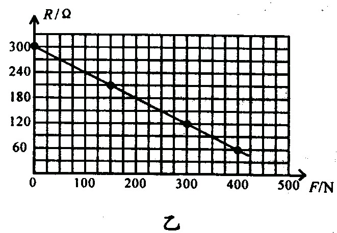有一种测量质量的电子秤 www.cooco.net.cn 宽661x458高