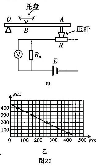 小明设计了一个测量物体质量的 托盘秤 ,图20 甲 是其原理示意图