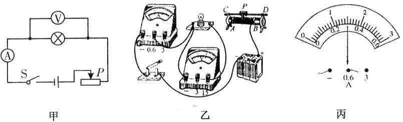 """功率""""的实验电路图,已知小灯泡的额定电压为6v,正常工作时的电流约为"""