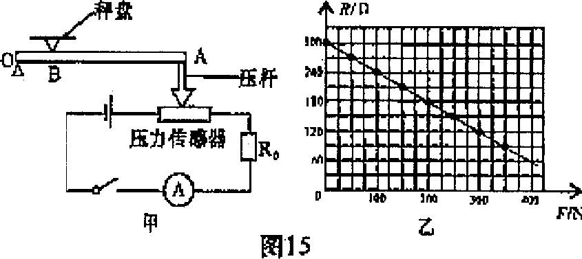 (08黄石)某电子磅秤原理图如图15(甲)所示,主要部件是