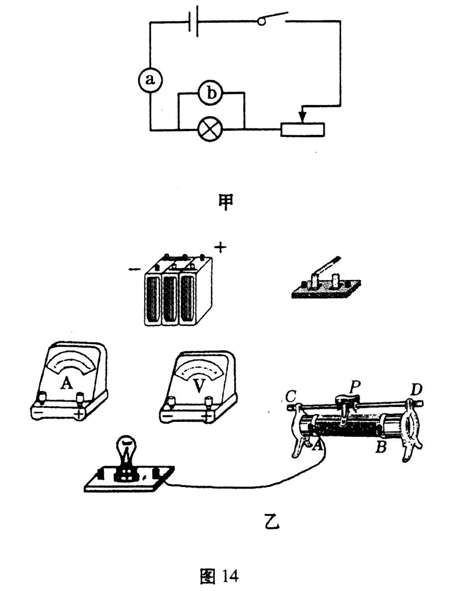 (5)连接完电路后,闭合开关,无论怎样移动滑片p灯泡都不发光,电流表