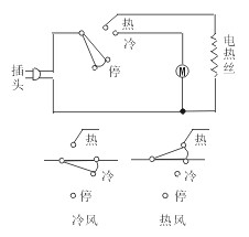 电吹风电路图_如下图所示,是理发用电吹风机的典型电路.其中电热丝通电后 ...