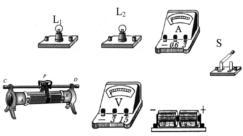 如图所示,有灯泡l1,l2,开关s,电源,电压表,电流表,滑动变阻器和导线