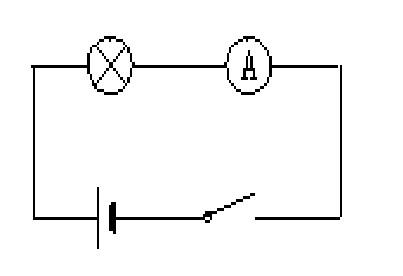 将开关闭合后,发现电流表的指针向左偏转,下列判断中正确的是