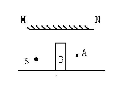 初中物理初中物理22光的反射(作图题)2