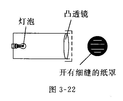 初中物理32生活中的透镜(选择题)1