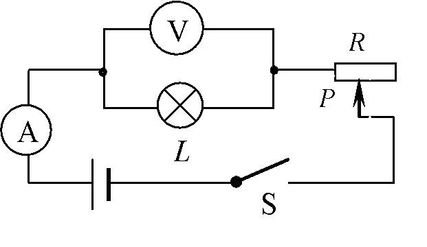 如图所示的电路中,闭合开关s后