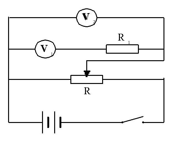 电路图 (2)用已知量和直接测得量表示的电压表内阻的表达式为r=
