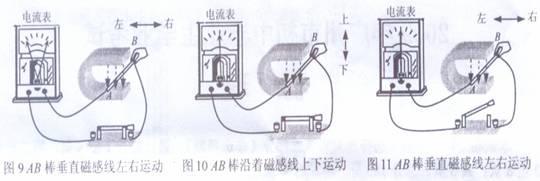 探究产生感应电流条件的实验步骤如图9