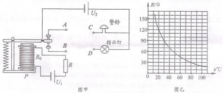 """小明利用热敏电阻设计了一个""""过热自动报警电路"""",如图"""