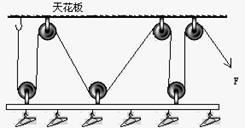 定滑轮和动滑轮_如图11为一种手动升降晾衣架示意图,它由三个定滑轮和三个动 ...