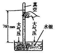 如图是测大气压值的实验图片