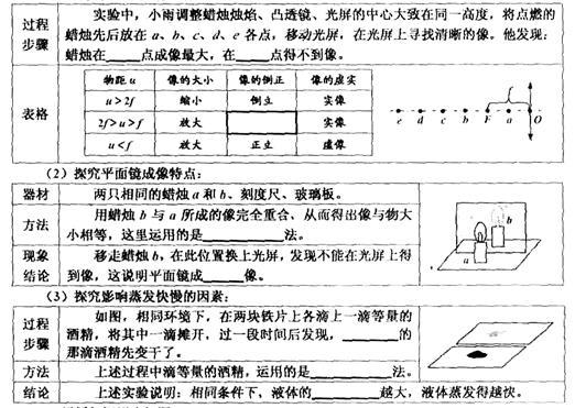 初中物理2011年山东省青岛市中考物理试题及含答案