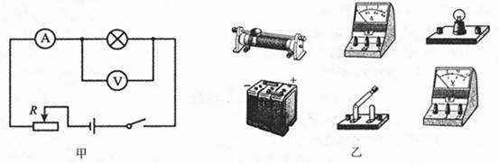 在测量小灯泡的电功率的分组实验中,提供的器材有:6V蓄电池、电流表、电压表、滑动变阻器(50 1.5A)、额定电压为3.8V的小灯泡(正常发光时电阻约为7)、开关等各一只,导线若干。 (1)根据图甲所示的电路图用铅笔连线代替导线,完成图乙中的实物连接(连线不得交叉)。  (2)(多选)某小组正确连接电路闭合开关后,发现小灯泡不亮,电流表示数为零,电压表示数为6V。此故障的原因可能是下列情况中的___________________(填写字母代号)。 A.小灯泡被短路 B.小灯泡的灯丝断了 C.电流表的接