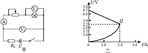 根据串分压的知识判断出u 1的变化,根据欧姆定律判断出u 2的变化; (2)