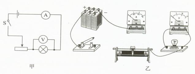 """在""""测量小灯泡的电阻""""实验中,有如下器材:电压表,电流"""