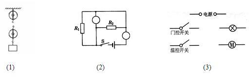 (3)电冰箱的压缩机(电动机)是由温控开关控制的,冷藏室中的照明灯是