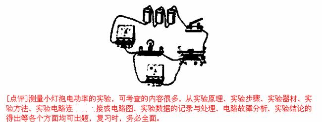 """""""小灯泡电功率实验中"""