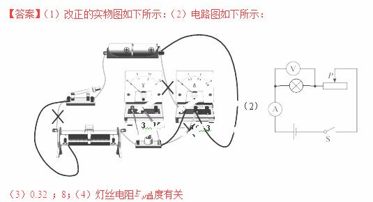 (1)用电压表测量水果电池的电压,如图31所示,电压表指针向右偏转,可知金属片B是水果电池的________极(选填正或负)。 (2)干电池使用时的能量转化情况是___________________。小灯泡的结构如图32,按图33中________图的连接能让完好的灯泡点亮。