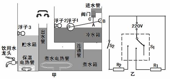 某电开水器的结构如图甲所示(剖面图),简化的内部电路