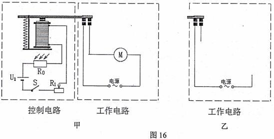 16(甲)所示,r 0为光敏电阻,   为用电动机做成的简易吹风机,试用以后