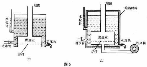 是两种小型饮水锅炉的结构示意图,从节能角度看,你认为