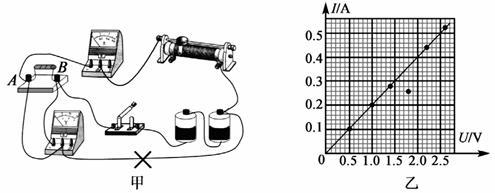 为了找到电流与电压,电阻的关系