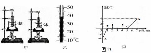 初中物理2016年中考物理温度计及其用法专题练习及答案解析.doc